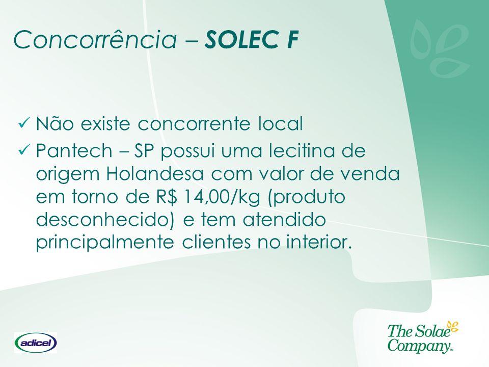 Concorrência – SOLEC F Não existe concorrente local
