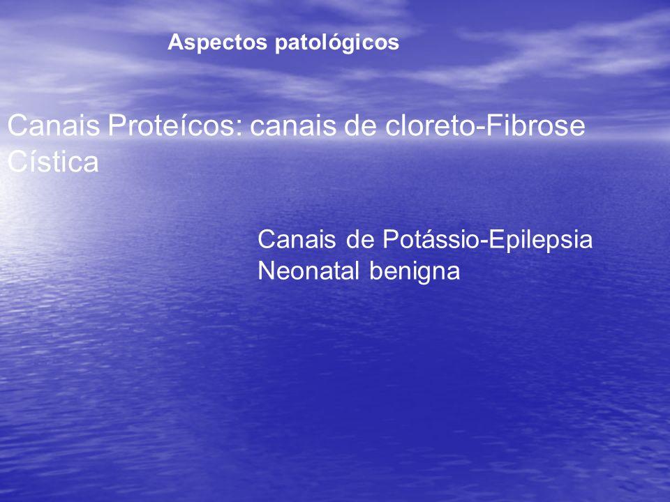 Canais Proteícos: canais de cloreto-Fibrose Cística