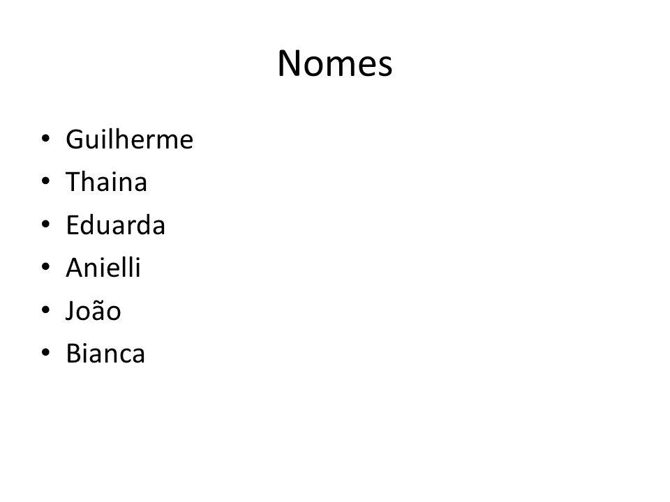 Nomes Guilherme Thaina Eduarda Anielli João Bianca