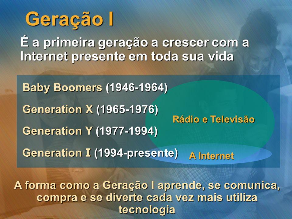 Geração I É a primeira geração a crescer com a Internet presente em toda sua vida. Rádio e Televisão.
