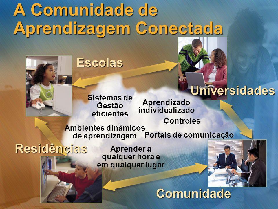 A Comunidade de Aprendizagem Conectada
