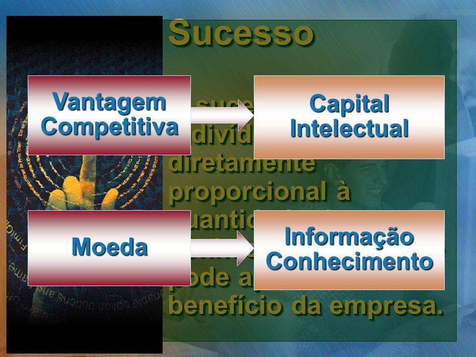 Sucesso O sucesso de um indivíduo é diretamente proporcional à quantidade de conhecimento que ele pode aplicar em benefício da empresa.