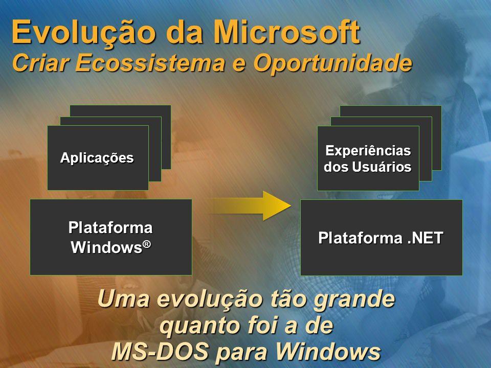 Evolução da Microsoft Criar Ecossistema e Oportunidade