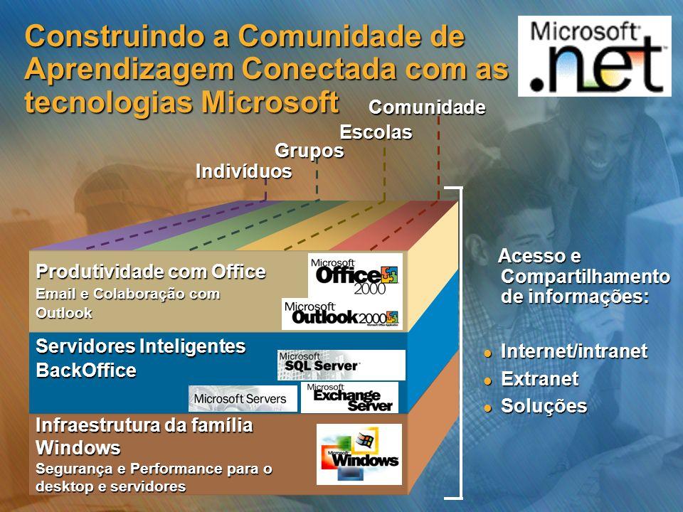 Construindo a Comunidade de Aprendizagem Conectada com as tecnologias Microsoft
