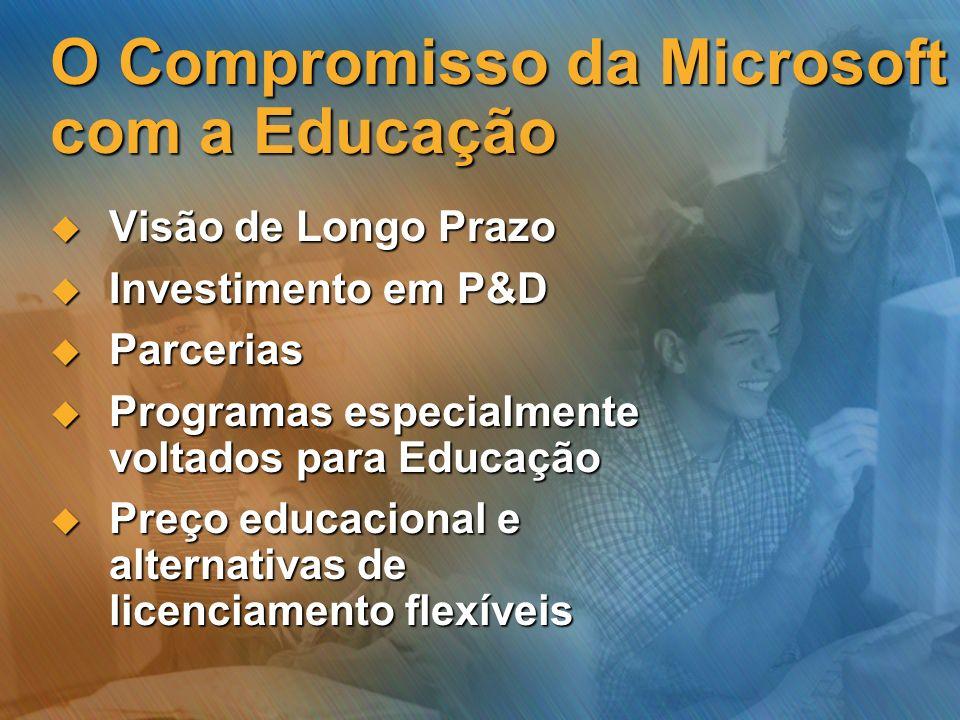 O Compromisso da Microsoft com a Educação
