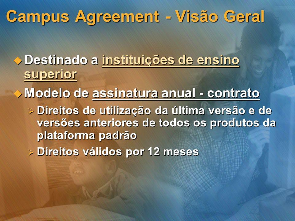 Campus Agreement - Visão Geral