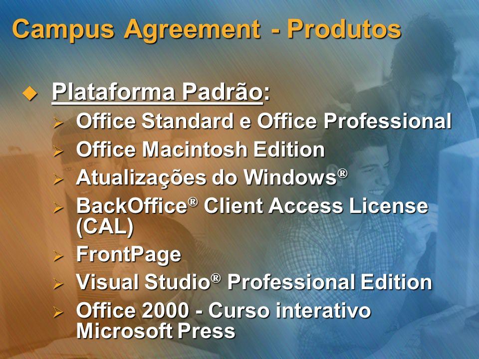 Campus Agreement - Produtos