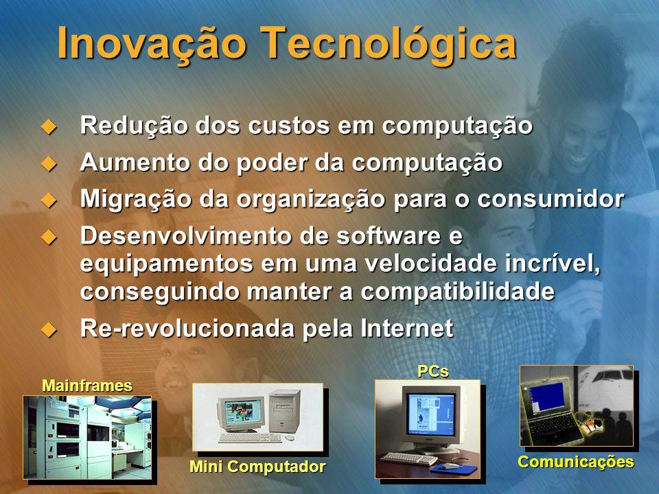 Inovação Tecnológica Redução dos custos em computação