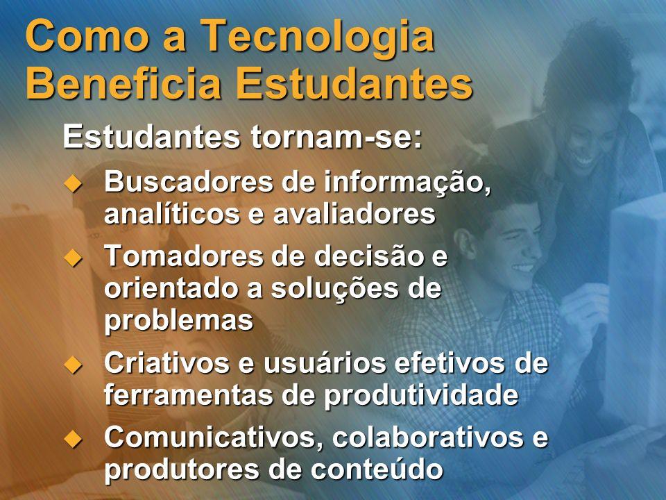 Como a Tecnologia Beneficia Estudantes