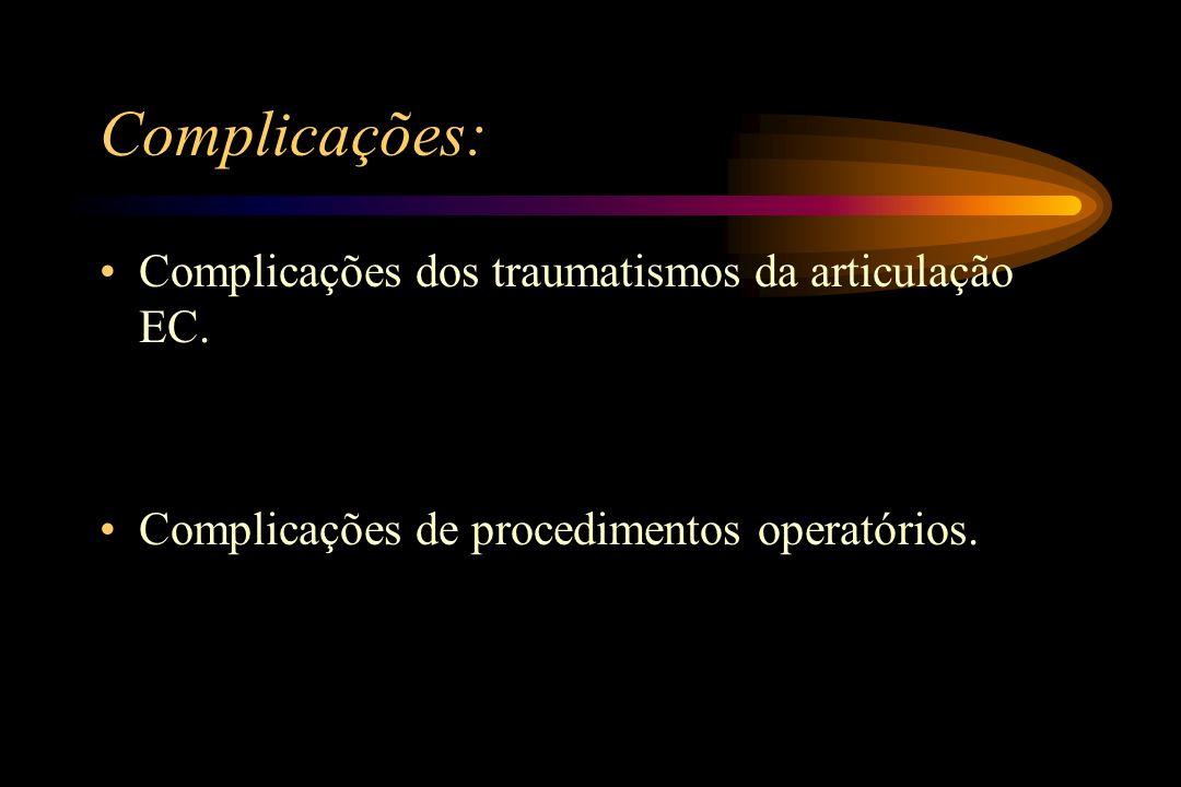 Complicações: Complicações dos traumatismos da articulação EC.