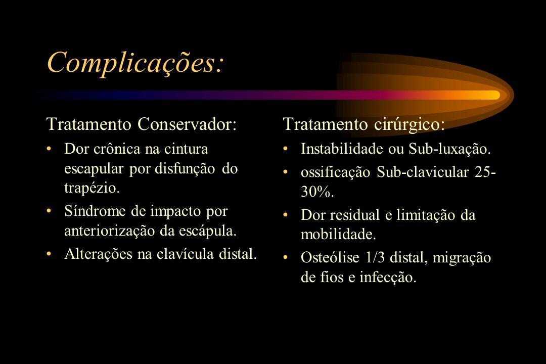 Complicações: Tratamento Conservador: Tratamento cirúrgico: