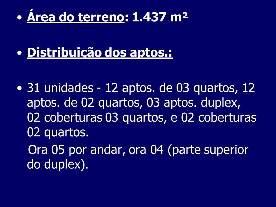 Área do terreno: 1.437 m² Distribuição dos aptos.: