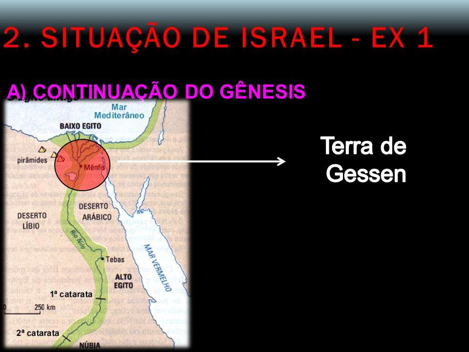 2. SITUAÇÃO DE ISRAEL - EX 1 A) CONTINUAÇÃO DO GÊNESIS Terra de Gessen