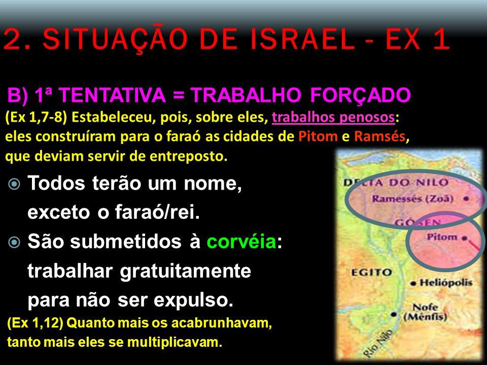 2. SITUAÇÃO DE ISRAEL - EX 1 B) 1ª TENTATIVA = TRABALHO FORÇADO