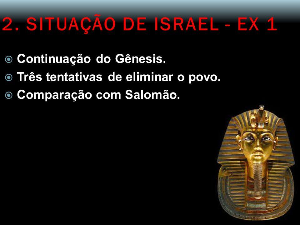 2. SITUAÇÃO DE ISRAEL - EX 1 Continuação do Gênesis.