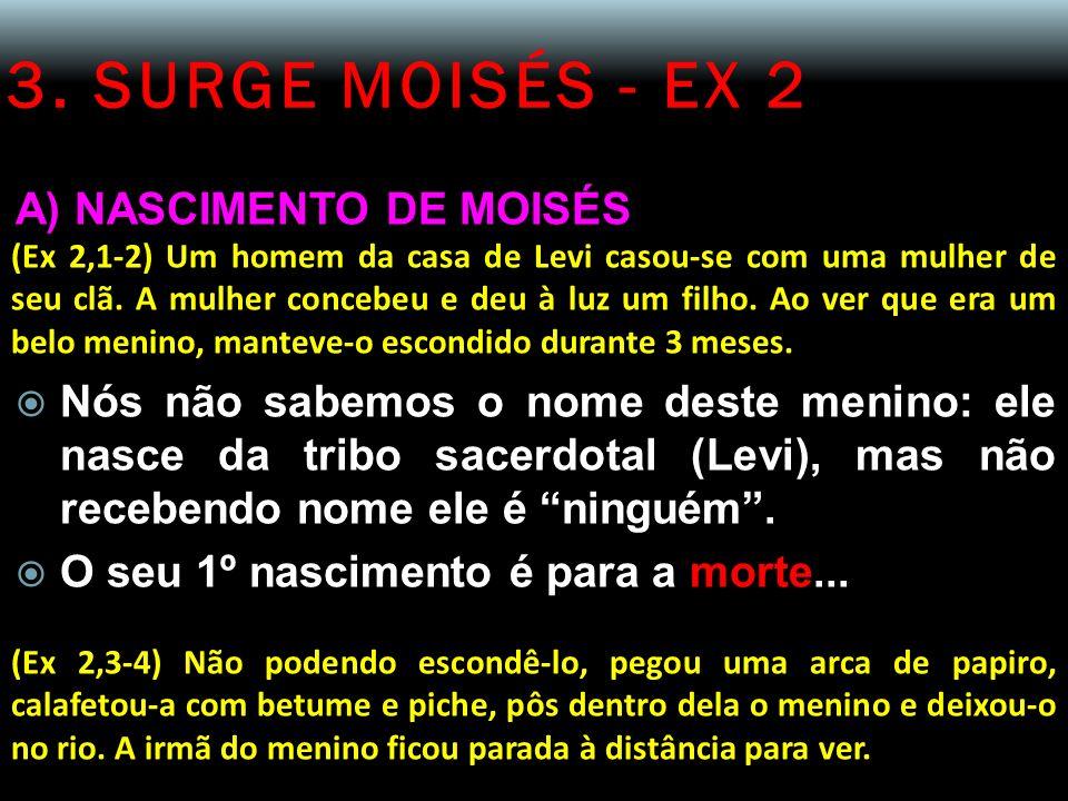 3. SURGE MOISÉS - EX 2 A) NASCIMENTO DE MOISÉS