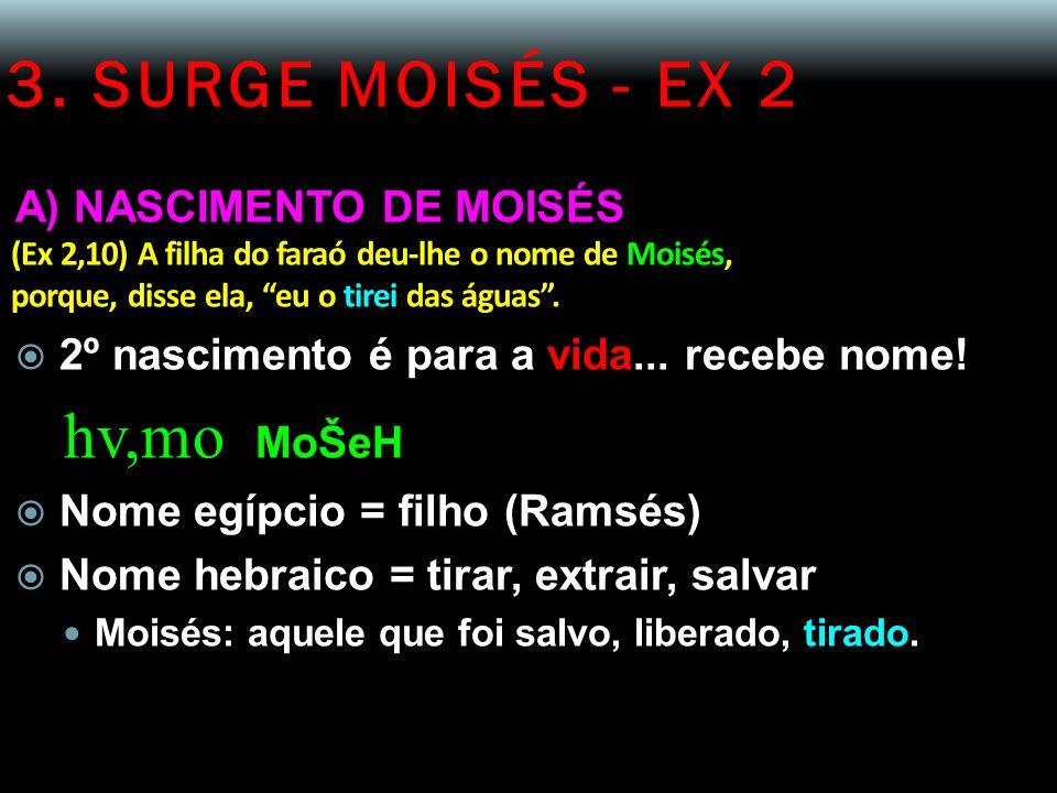 3. SURGE MOISÉS - EX 2 hv,mo MoŠeH A) NASCIMENTO DE MOISÉS