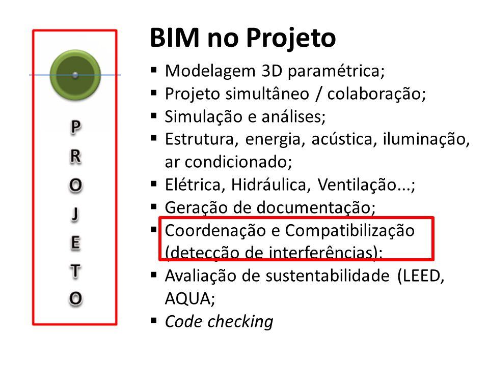 BIM no Projeto Modelagem 3D paramétrica;