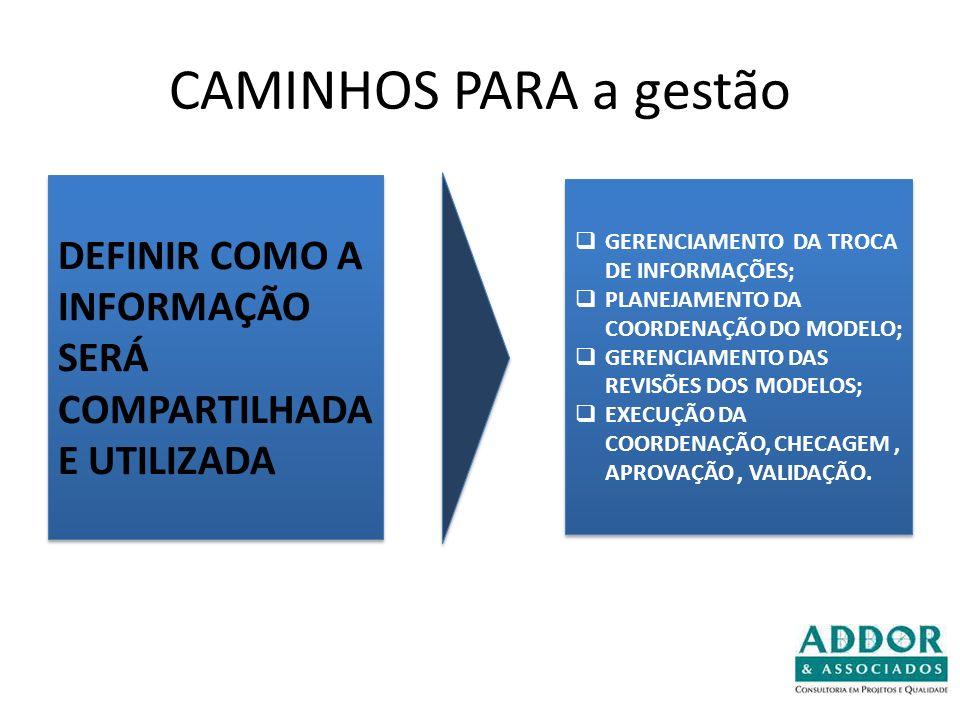 CAMINHOS PARA a gestão DEFINIR COMO A INFORMAÇÃO SERÁ COMPARTILHADA E UTILIZADA. GERENCIAMENTO DA TROCA DE INFORMAÇÕES;