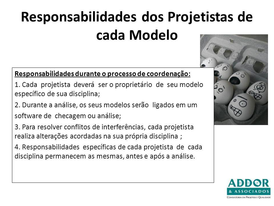 Responsabilidades dos Projetistas de cada Modelo