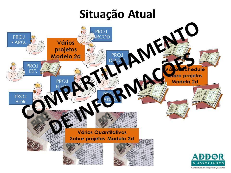 COMPARTILHAMENTO DE INFORMAÇÕES