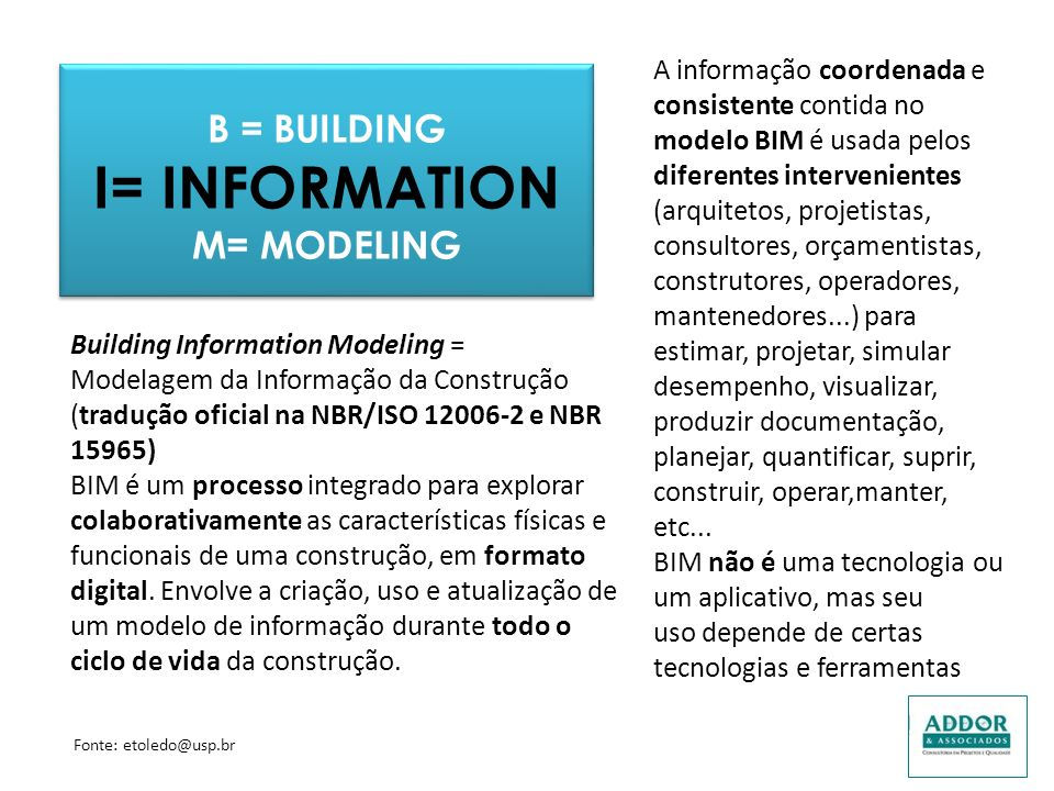 I= INFORMATION B = BUILDING M= MODELING