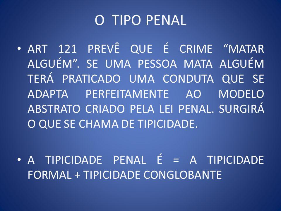 O TIPO PENAL