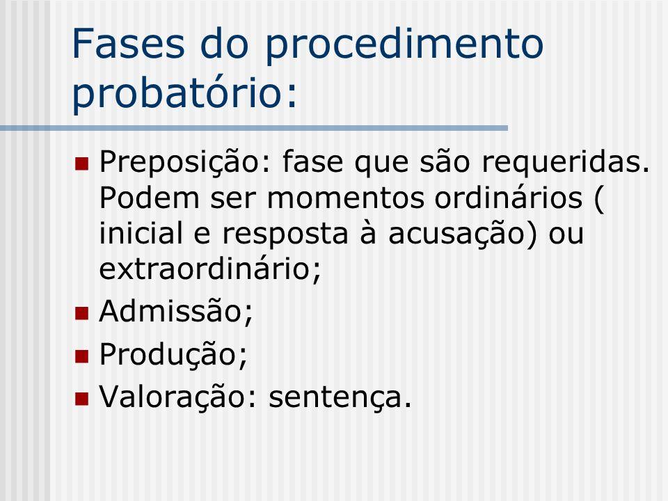 Fases do procedimento probatório: