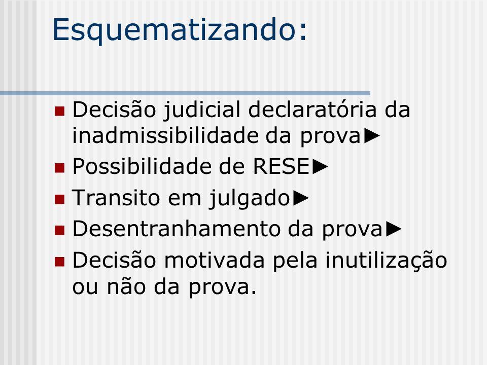 Esquematizando: Decisão judicial declaratória da inadmissibilidade da prova► Possibilidade de RESE►