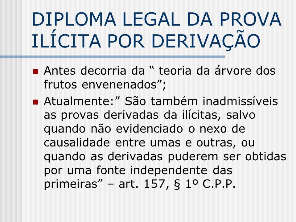 DIPLOMA LEGAL DA PROVA ILÍCITA POR DERIVAÇÃO