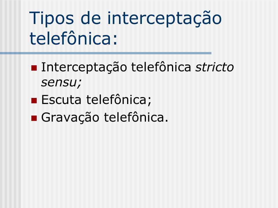 Tipos de interceptação telefônica: