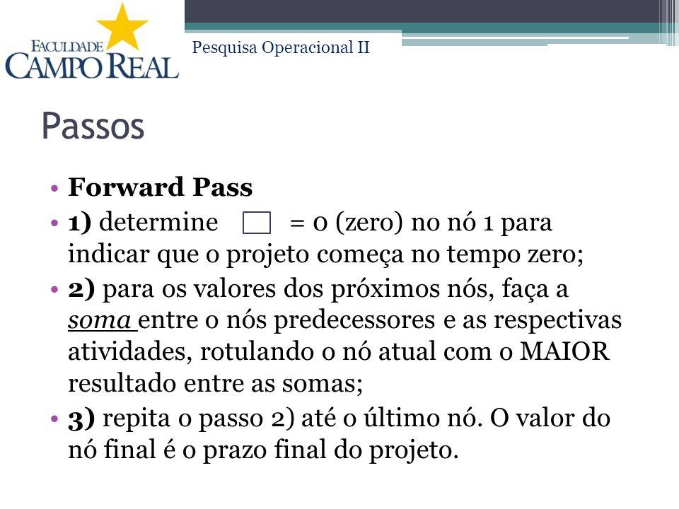 Passos Forward Pass. 1) determine = 0 (zero) no nó 1 para indicar que o projeto começa no tempo zero;