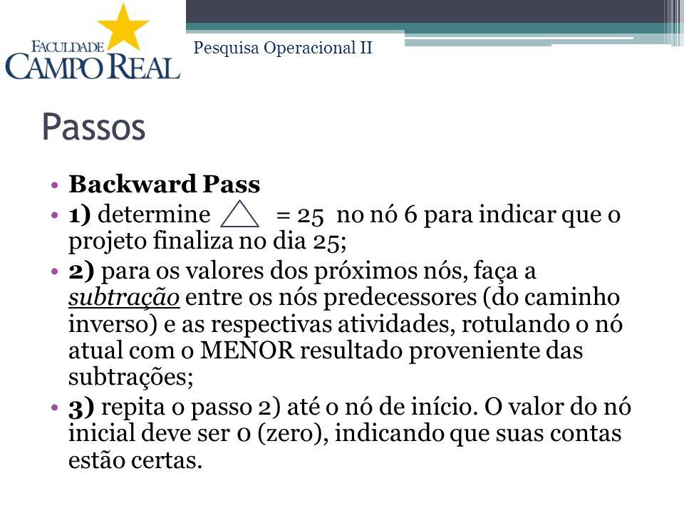 Passos Backward Pass. 1) determine = 25 no nó 6 para indicar que o projeto finaliza no dia 25;