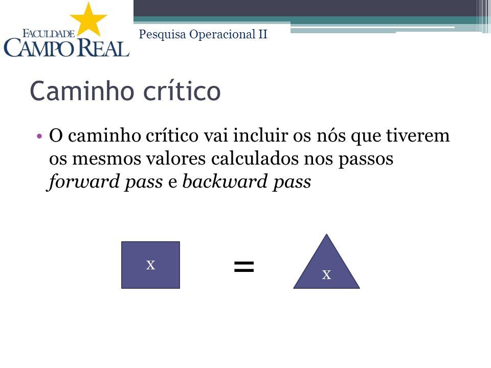 Caminho crítico O caminho crítico vai incluir os nós que tiverem os mesmos valores calculados nos passos forward pass e backward pass.