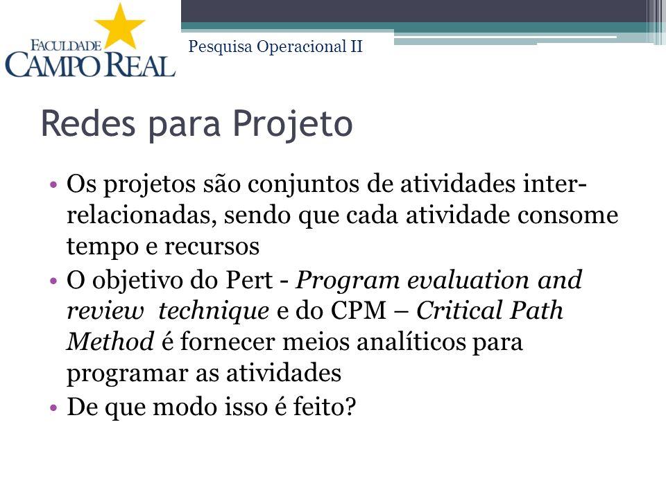 Redes para Projeto Os projetos são conjuntos de atividades inter- relacionadas, sendo que cada atividade consome tempo e recursos.