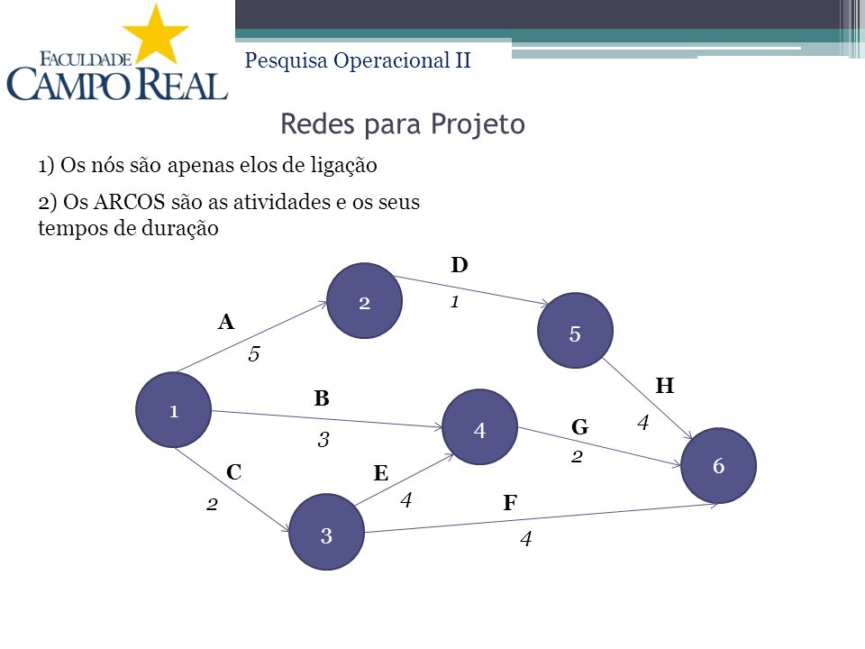 Redes para Projeto 1) Os nós são apenas elos de ligação
