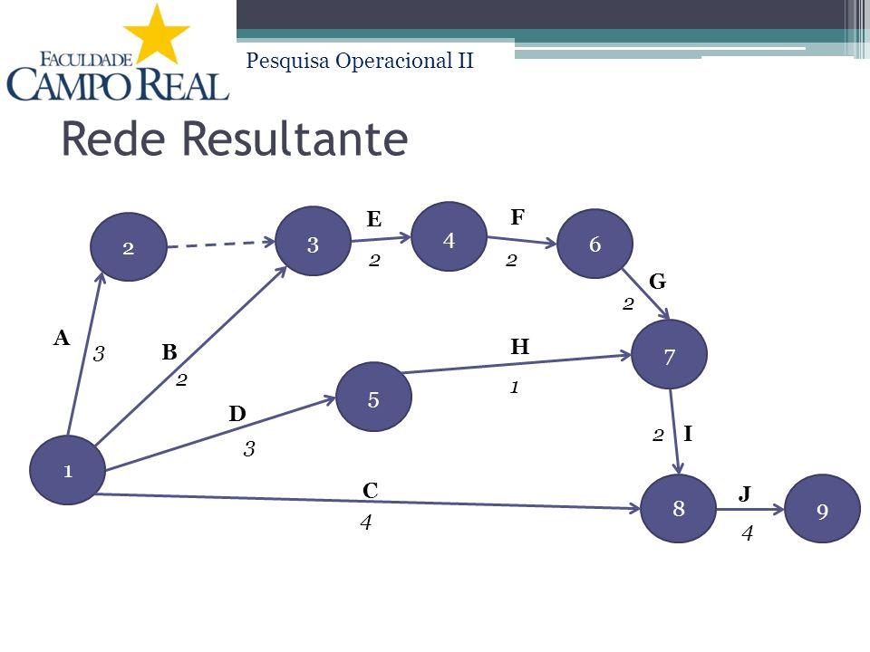 Rede Resultante 3 E 4 F 2 6 2 2 G 2 A 7 3 B H 2 5 1 D 2 I 3 1 C 8 J 9