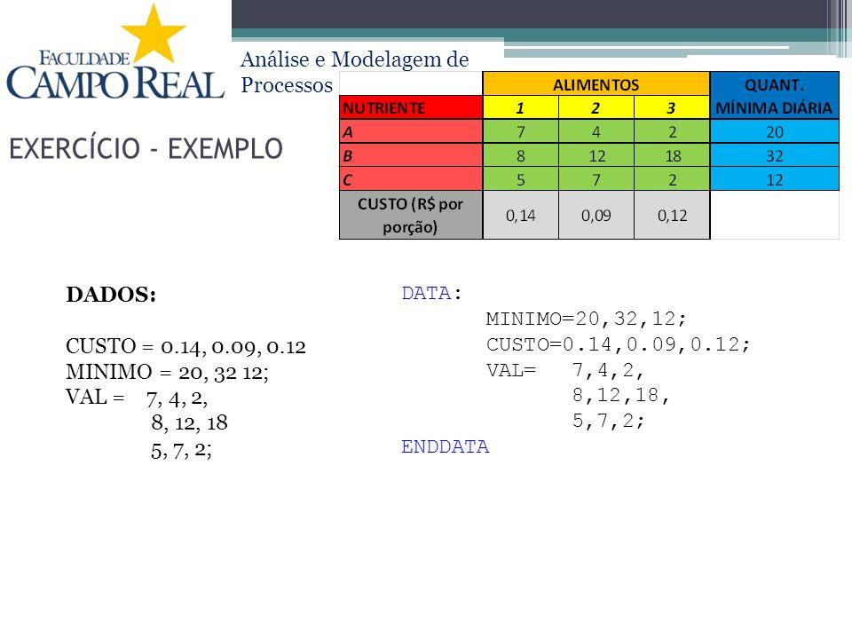 EXERCÍCIO - EXEMPLO DADOS: DATA: MINIMO=20,32,12;