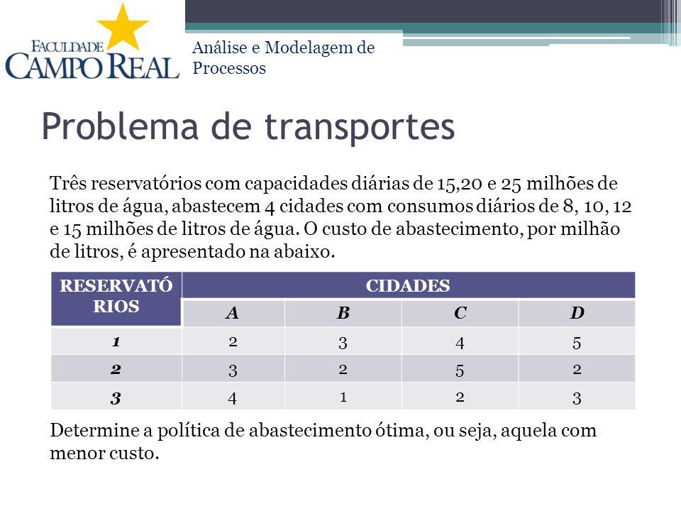 Problema de transportes
