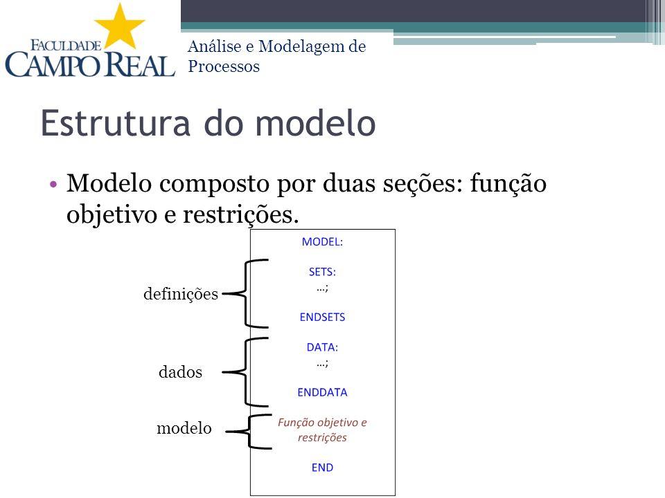 Estrutura do modelo Modelo composto por duas seções: função objetivo e restrições. definições. dados.