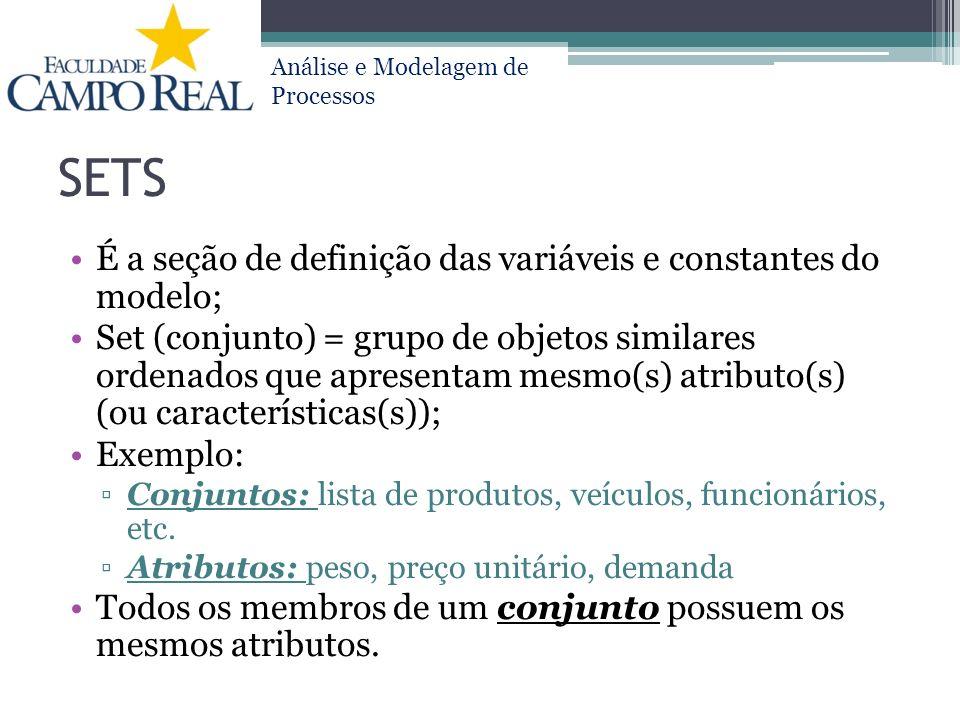 SETS É a seção de definição das variáveis e constantes do modelo;