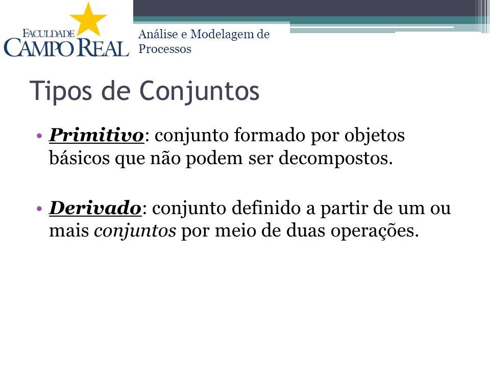 Tipos de Conjuntos Primitivo: conjunto formado por objetos básicos que não podem ser decompostos.