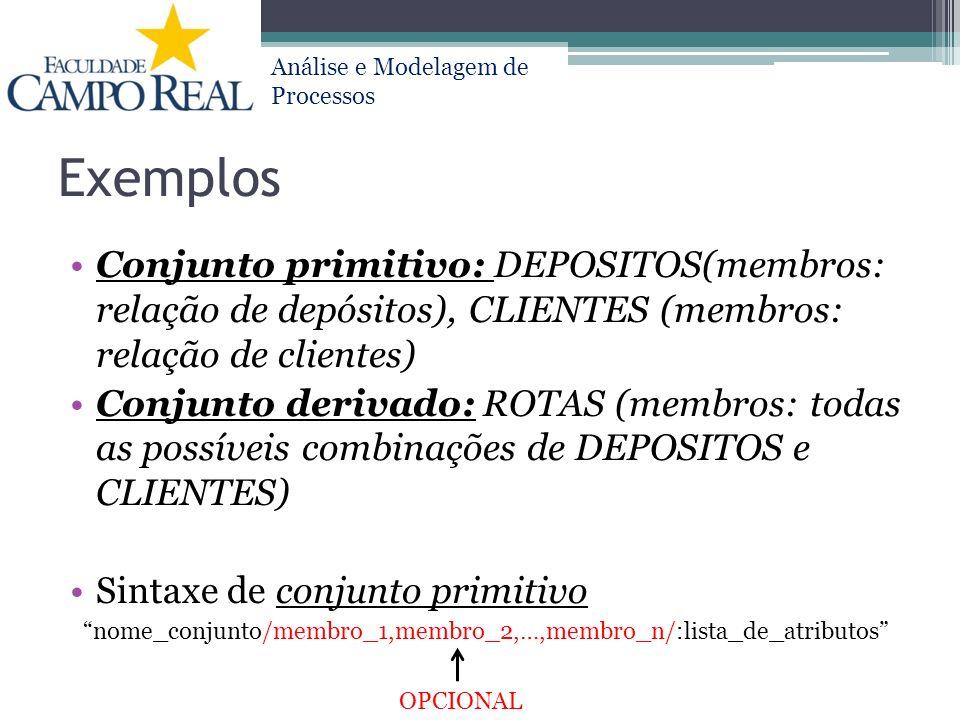 nome_conjunto/membro_1,membro_2,…,membro_n/:lista_de_atributos