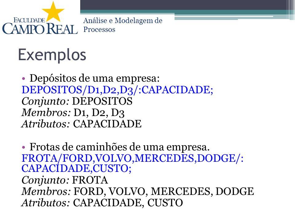 Exemplos Depósitos de uma empresa: DEPOSITOS/D1,D2,D3/:CAPACIDADE;