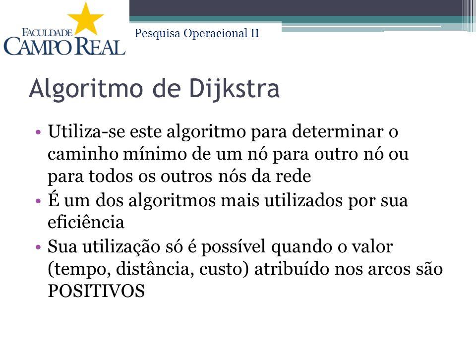 Algoritmo de Dijkstra Utiliza-se este algoritmo para determinar o caminho mínimo de um nó para outro nó ou para todos os outros nós da rede.