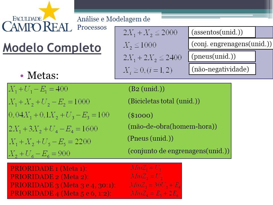 Modelo Completo Metas: (assentos(unid.)) (conj. engrenagens(unid.))