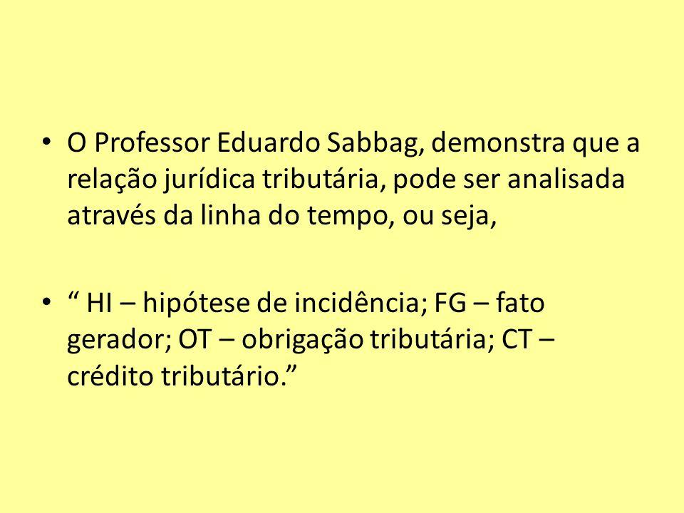 O Professor Eduardo Sabbag, demonstra que a relação jurídica tributária, pode ser analisada através da linha do tempo, ou seja,