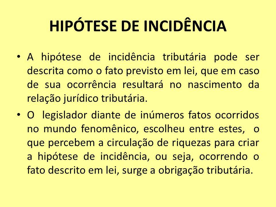 HIPÓTESE DE INCIDÊNCIA