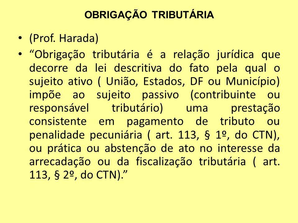OBRIGAÇÃO TRIBUTÁRIA (Prof. Harada)