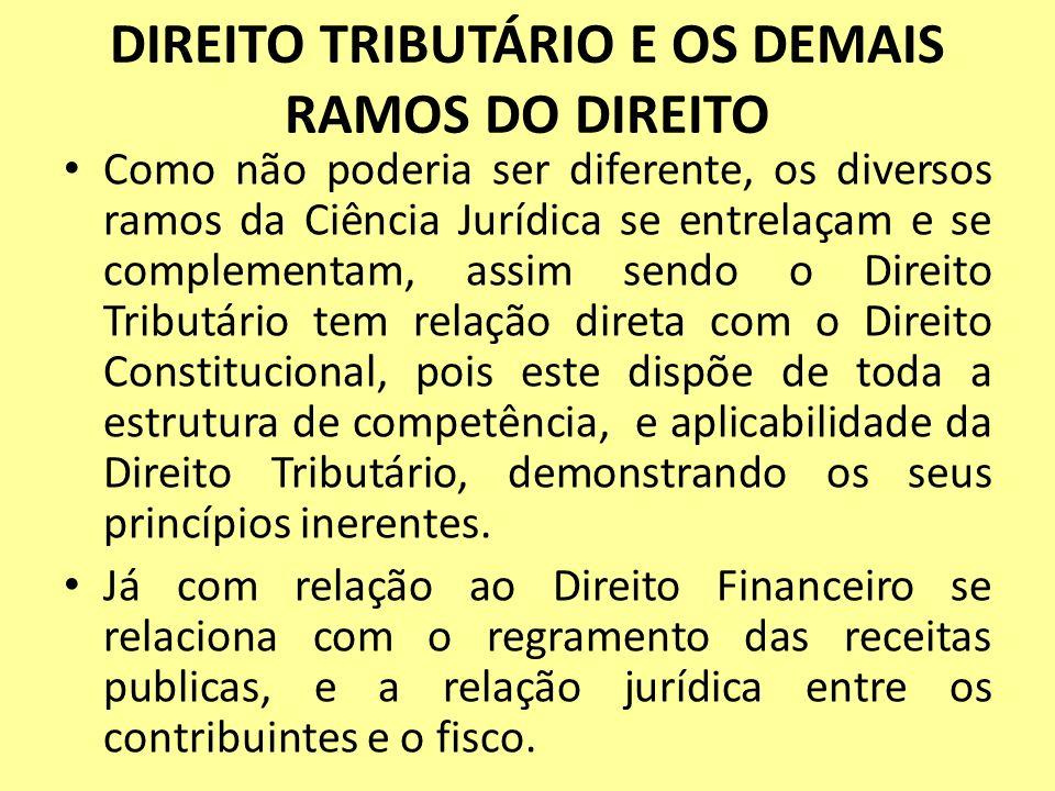 DIREITO TRIBUTÁRIO E OS DEMAIS RAMOS DO DIREITO